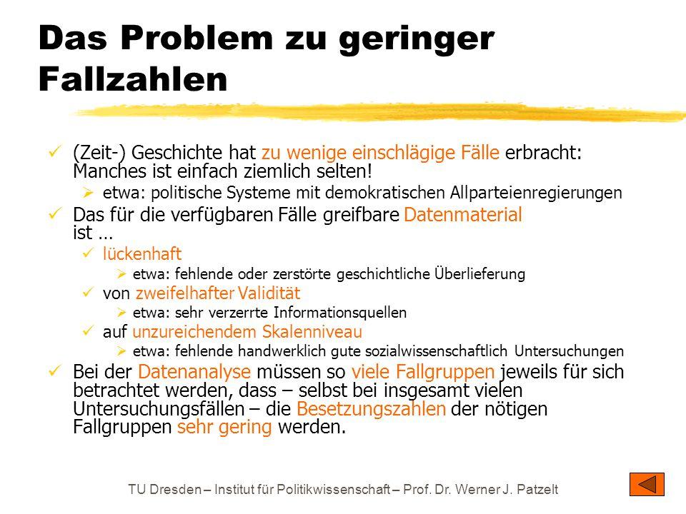 TU Dresden – Institut für Politikwissenschaft – Prof. Dr. Werner J. Patzelt Das Problem zu geringer Fallzahlen (Zeit-) Geschichte hat zu wenige einsch