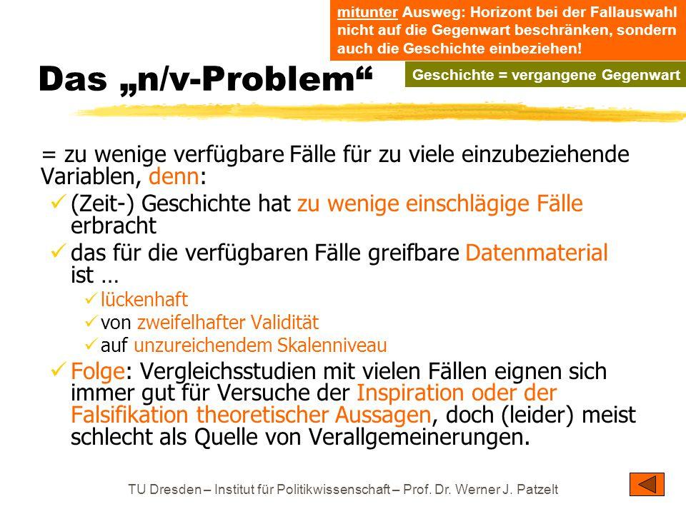 """TU Dresden – Institut für Politikwissenschaft – Prof. Dr. Werner J. Patzelt Das """"n/v-Problem"""" = zu wenige verfügbare Fälle für zu viele einzubeziehend"""