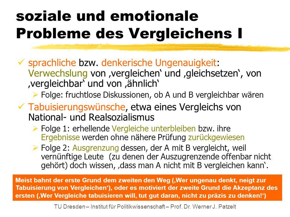 TU Dresden – Institut für Politikwissenschaft – Prof. Dr. Werner J. Patzelt soziale und emotionale Probleme des Vergleichens I sprachliche bzw. denker