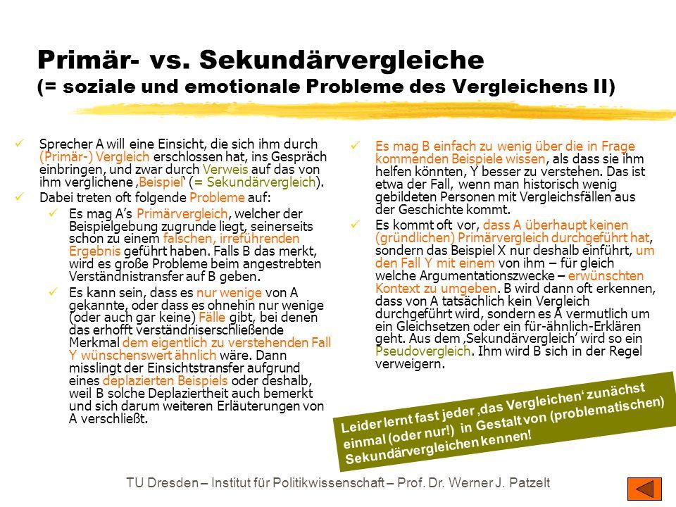 TU Dresden – Institut für Politikwissenschaft – Prof. Dr. Werner J. Patzelt Primär- vs. Sekundärvergleiche (= soziale und emotionale Probleme des Verg