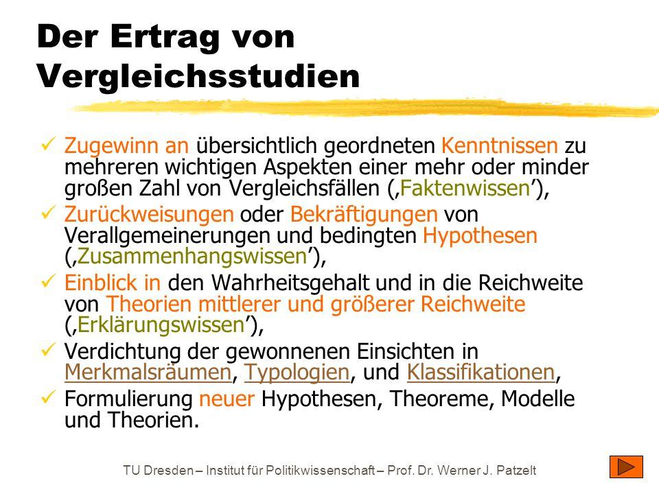 TU Dresden – Institut für Politikwissenschaft – Prof. Dr. Werner J. Patzelt Der Ertrag von Vergleichsstudien Zugewinn an übersichtlich geordneten Kenn