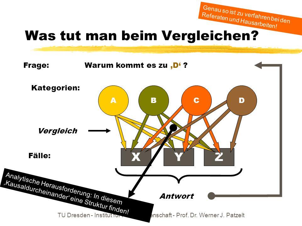 TU Dresden - Institut für Politikwissenschaft - Prof. Dr. Werner J. Patzelt Was tut man beim Vergleichen? Frage: Warum kommt es zu 'D' ? Kategorien: F