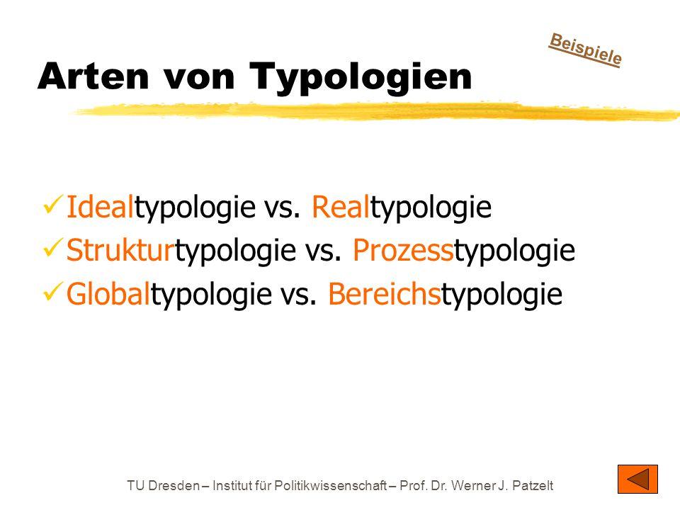 TU Dresden – Institut für Politikwissenschaft – Prof. Dr. Werner J. Patzelt Arten von Typologien Idealtypologie vs. Realtypologie Strukturtypologie vs