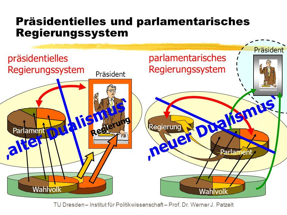 TU Dresden – Institut für Politikwissenschaft – Prof. Dr. Werner J. Patzelt Präsidentielles und parlamentarisches Regierungssystem präsidentielles Reg