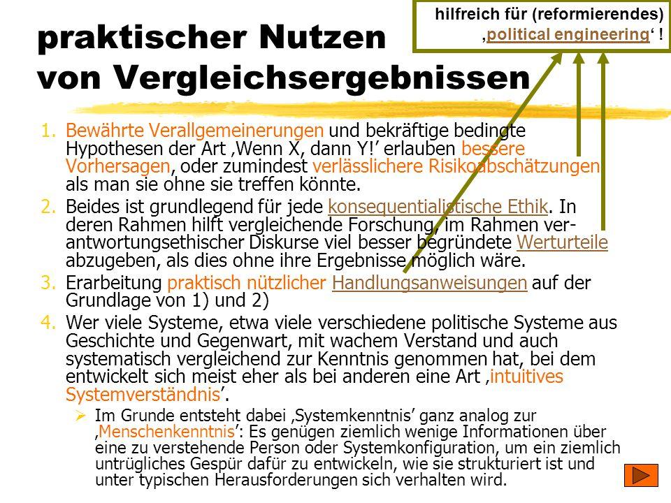 TU Dresden – Institut für Politikwissenschaft – Prof. Dr. Werner J. Patzelt praktischer Nutzen von Vergleichsergebnissen 1.Bewährte Verallgemeinerunge