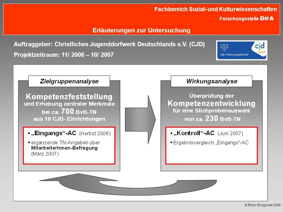 © Bleck/ Enggruber 2008 Fachbereich Sozial- und Kulturwissenschaften Forschungsstelle D IF A Erläuterungen zur Untersuchung Auftraggeber: Christliches Jugenddorfwerk Deutschlands e.V.