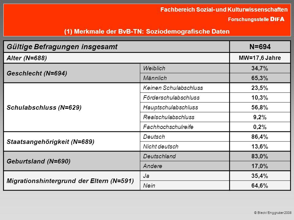 © Bleck/ Enggruber 2008 Fachbereich Sozial- und Kulturwissenschaften Forschungsstelle D IF A (1) Merkmale der BvB-TN: Gesundheitliche und bildungsbiografische Merkmale Gesundheitliche Beeinträchtigungen Physische Beeinträchtigungen: 18,5% ; jedoch vor allem Allergien und Sehschwächen; an 3.