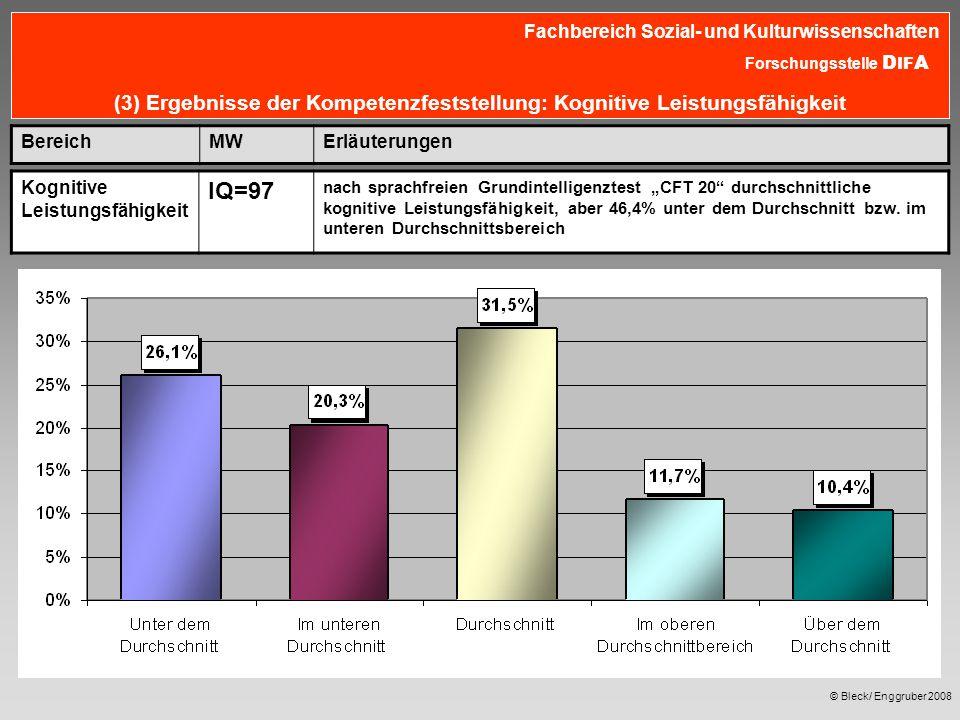 """© Bleck/ Enggruber 2008 Fachbereich Sozial- und Kulturwissenschaften Forschungsstelle D IF A (3) Ergebnisse der Kompetenzfeststellung: Kognitive Leistungsfähigkeit Kognitive Leistungsfähigkeit IQ=97 nach sprachfreien Grundintelligenztest """"CFT 20 durchschnittliche kognitive Leistungsfähigkeit, aber 46,4% unter dem Durchschnitt bzw."""