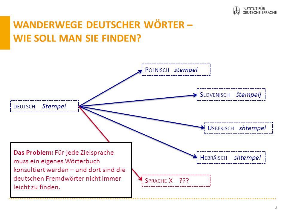 WANDERWEGE DEUTSCHER WÖRTER – WIE SOLL MAN SIE FINDEN? 3 DEUTSCH Stempel S PRACHE X ??? H EBRÄISCH shtempel U SBEKISCH shtempel S LOVENISCH štempelj P