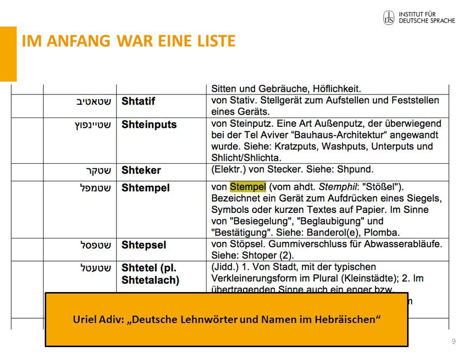 """9 IM ANFANG WAR EINE LISTE Uriel Adiv: """"Deutsche Lehnwörter und Namen im Hebräischen"""