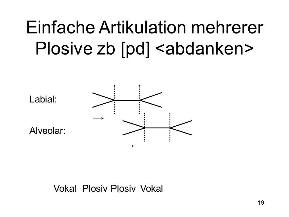 18 Einfache Artikulation Vokal PlosivVokal