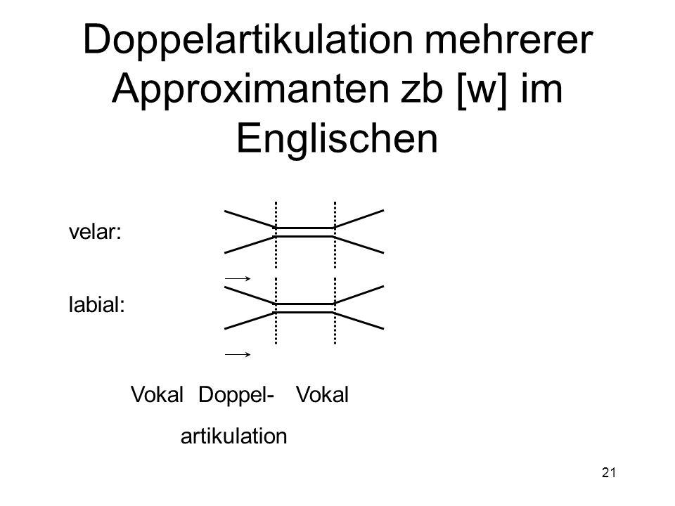 20 Doppelartikulation mehrerer Plosive zb [g ͡ b] im Yoruba Vokal Doppel- Vokal artikulation velar: labial:
