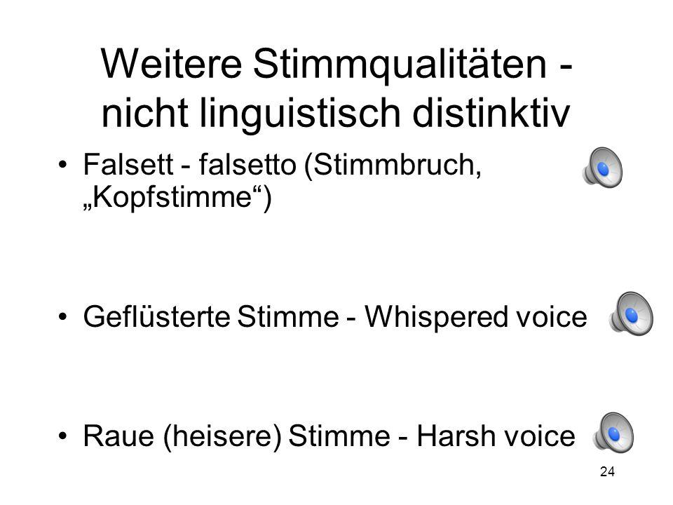 """23 Stimmqualitäten """"NORMAL : modale Stimme - modal voice Gehauchte Stimme - breathy voice Knarrende Stimme - creaky voice – (kontrastiv z.B."""