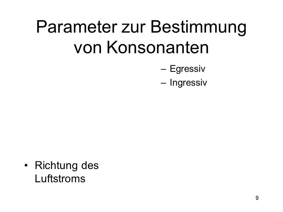 8 Parameter zur Bestimmung von Konsonanten Luftstrommechanismus –Pulmonal (Von der Lunge) –Glottal –Oral/velar