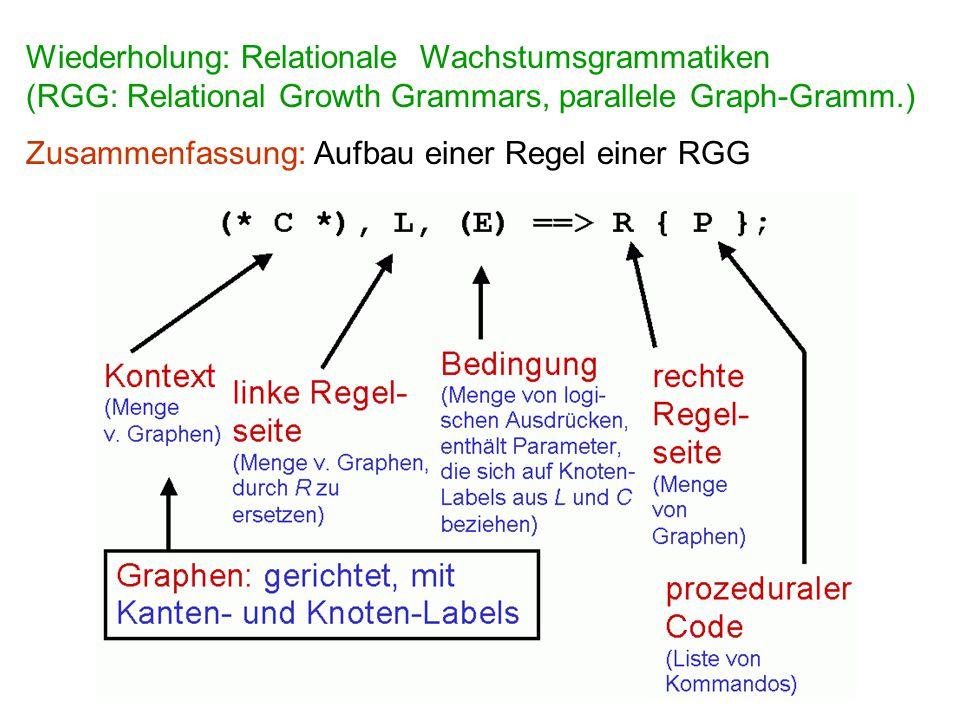 Wiederholung: Relationale Wachstumsgrammatiken (RGG: Relational Growth Grammars, parallele Graph-Gramm.) Zusammenfassung: Aufbau einer Regel einer RGG