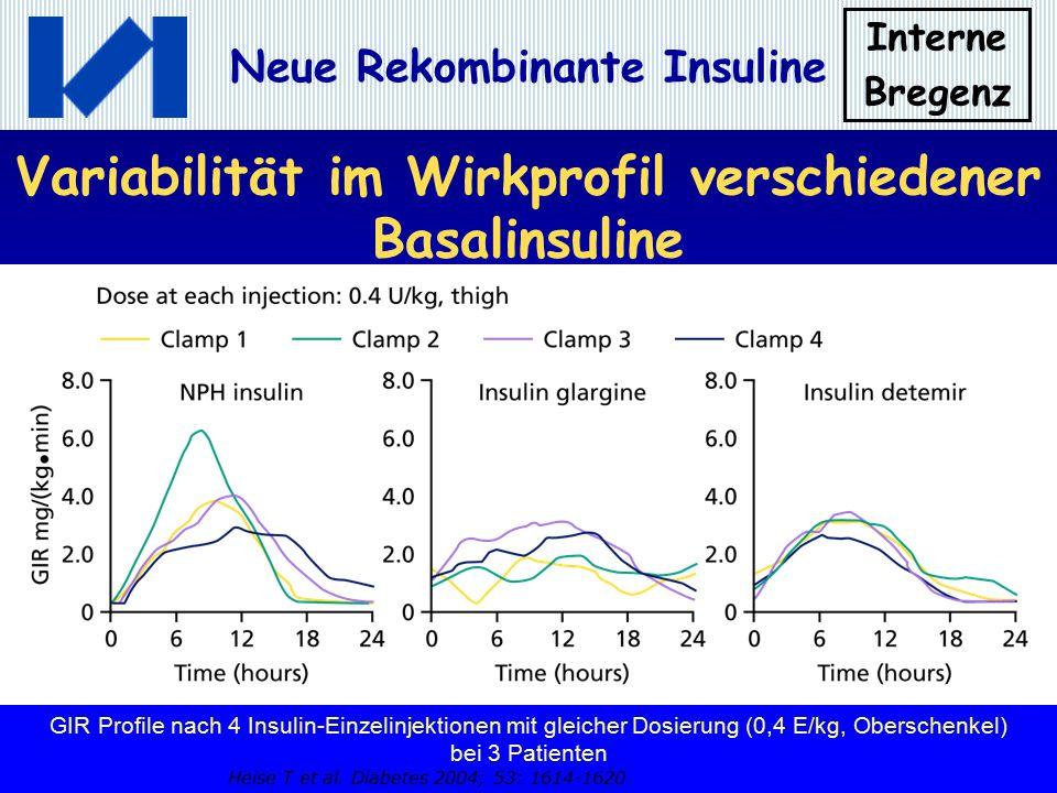 Interne Bregenz Neue Rekombinante Insuline Variabilität im Wirkprofil verschiedener Basalinsuline GIR Profile nach 4 Insulin-Einzelinjektionen mit gle