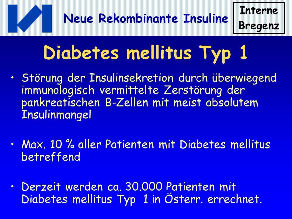 Interne Bregenz Neue Rekombinante Insuline Funktionelle Insulintherapie Standard in der Therapie des Diabetes mellitus Typ 1 Insulingabe nach dem Basis-Bolus-Prinzip: mehrfach tägliche Insulingaben oder kontinuierliche Insulininfusion mittels externer Pumpe