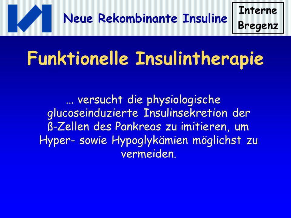 Interne Bregenz Neue Rekombinante Insuline Die Basis-Bolus-Therapie ahmt das physiologische Insulinprofil nach Sdf 0 10 20 30 40 50 60 Insulinprofil (mU/l) 61014182226 Tageszeit schnellwirksames Insulin Basalinsulin Total 10U 12U24U Bolus Basal