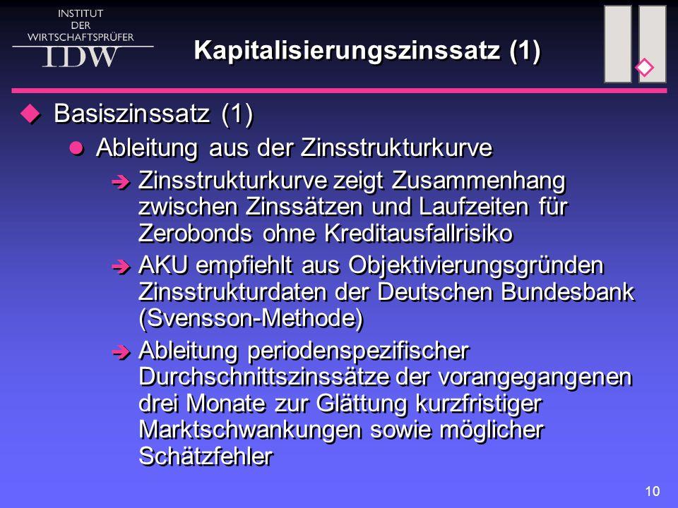 10  Basiszinssatz (1) Ableitung aus der Zinsstrukturkurve  Zinsstrukturkurve zeigt Zusammenhang zwischen Zinssätzen und Laufzeiten für Zerobonds ohn