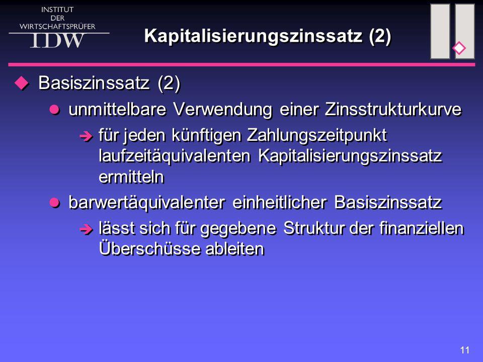 11 Kapitalisierungszinssatz (2)  Basiszinssatz (2) unmittelbare Verwendung einer Zinsstrukturkurve  für jeden künftigen Zahlungszeitpunkt laufzeitäq