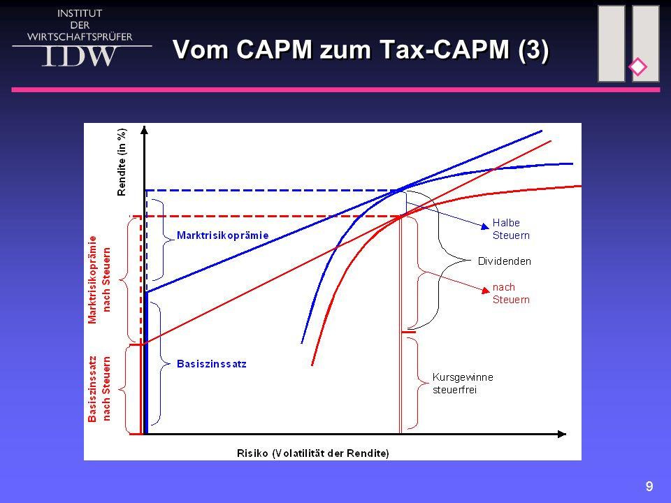 9 Vom CAPM zum Tax-CAPM (3)