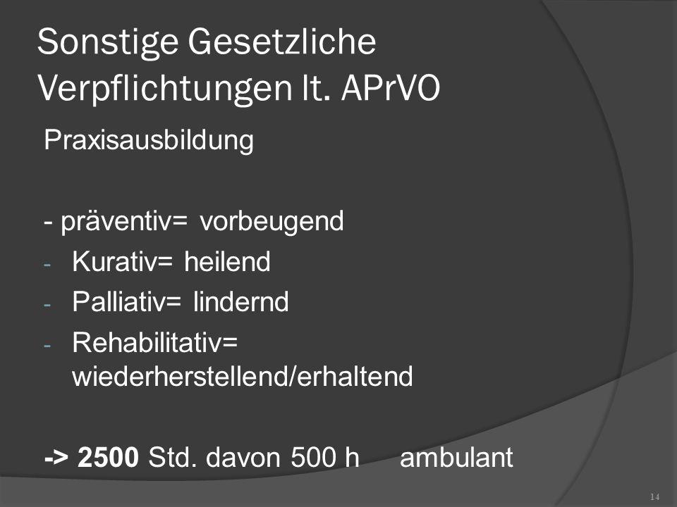 Sonstige Gesetzliche Verpflichtungen lt. APrVO Praxisausbildung - präventiv= vorbeugend - Kurativ= heilend - Palliativ= lindernd - Rehabilitativ= wied