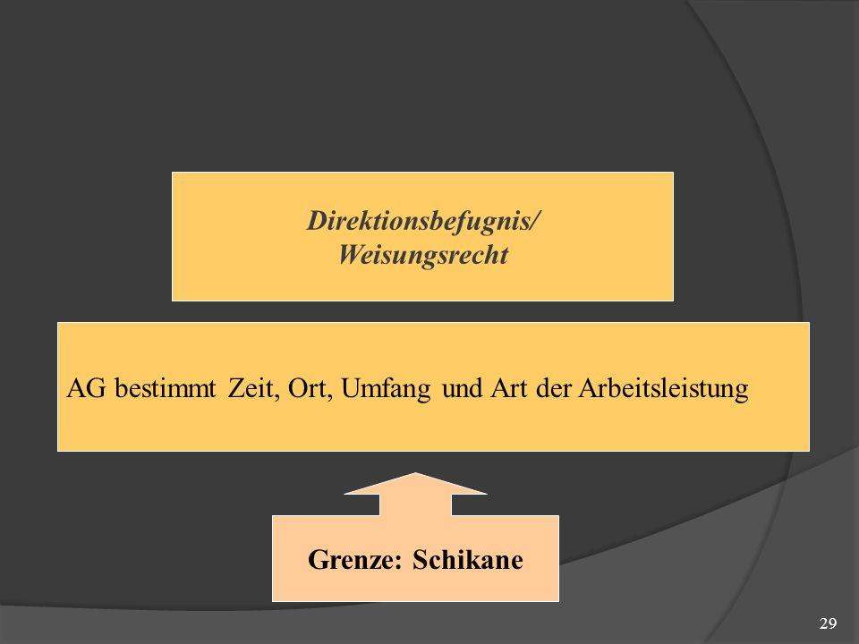 29 Direktionsbefugnis/ Weisungsrecht AG bestimmt Zeit, Ort, Umfang und Art der Arbeitsleistung Grenze: Schikane