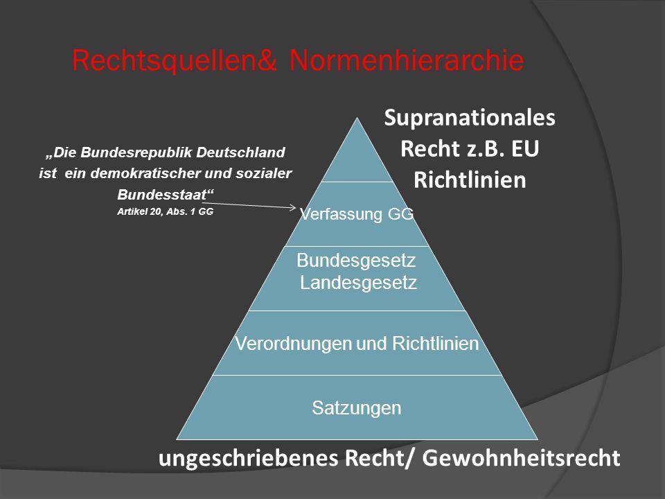 Rechtsquellen& Normenhierarchie Verfassung GG Bundesgesetz Landesgesetz Verordnungen und Richtlinien Satzungen Supranationales Recht z.B. EU Richtlini