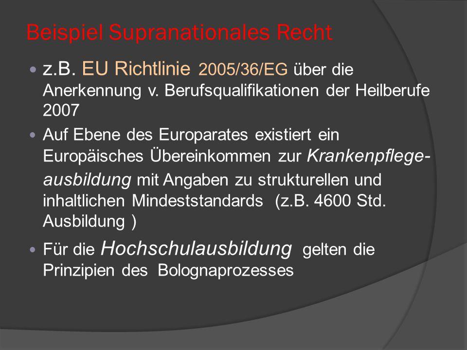 Beispiel Supranationales Recht z.B. EU Richtlinie 2005/36/EG über die Anerkennung v. Berufsqualifikationen der Heilberufe 2007 Auf Ebene des Europarat