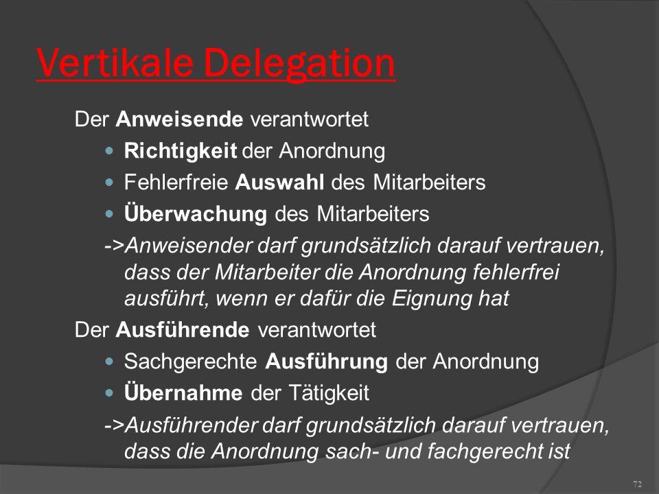 72 Vertikale Delegation Der Anweisende verantwortet Richtigkeit der Anordnung Fehlerfreie Auswahl des Mitarbeiters Überwachung des Mitarbeiters ->Anwe