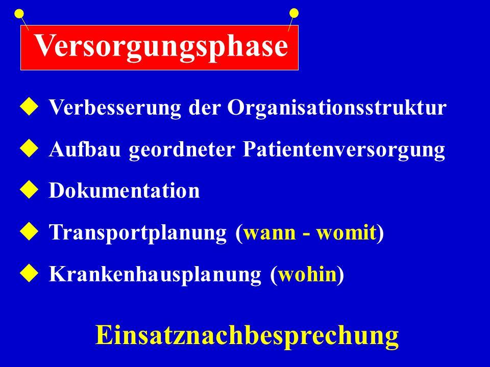 Versorgungsphase  Verbesserung der Organisationsstruktur  Aufbau geordneter Patientenversorgung  Dokumentation  Transportplanung (wann - womit) 