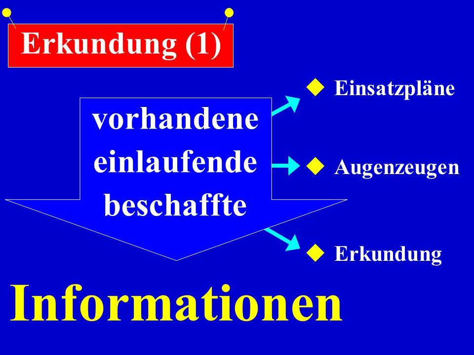 Erkundung (1) vorhandene einlaufende beschaffte Informationen  Einsatzpläne  Augenzeugen  Erkundung