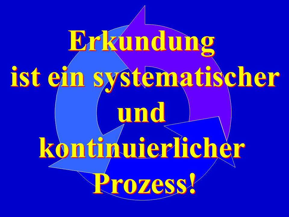 Erkundung ist ein systematischer und kontinuierlicher Prozess! Erkundung ist ein systematischer und kontinuierlicher Prozess!
