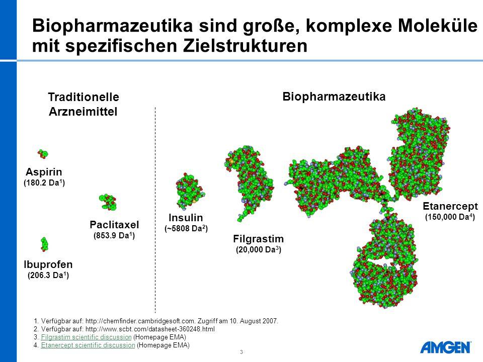 Entwicklung therapeutischer Antikörper 4 Murin 100% Mäuseprotein Beispiel: Orthoclon OKT ® 3 2 (Muromonab-CD3) Humanisiert 5%–10% Mäuseprotein Beispiel: Herceptin ® (Trastuzumab) Vollhuman 100% Humanes Protein Denosumab 1 Chimär Beispiel: ReoPro ® 3,4 (Abciximab) 34% Mäuseprotein Orthoclone OKT ® 3: registriertes Warenzeichen von Johnson & Johnson; ReoPro ® : registriertes Warenzeichen von Eli Lilly and Company; Herceptin ® : registriertes Warenzeichen von Genentech, Inc.