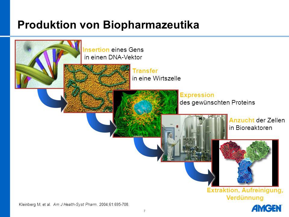 7 Produktion von Biopharmazeutika Extraktion, Aufreinigung, Verdünnung Anzucht der Zellen in Bioreaktoren Expression des gewünschten Proteins Insertio