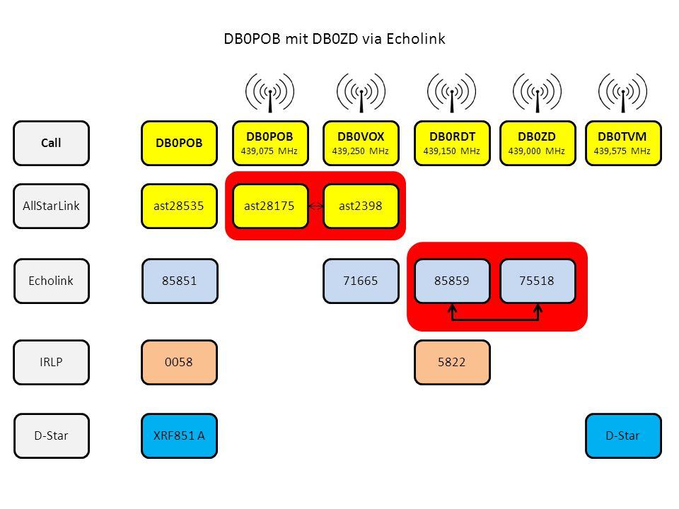 ast28175ast28535ast2398 DB0POB 439,075 MHz DB0POB DB0VOX 439,250 MHz DB0TVM 439,575 MHz DB0ZD 439,000 MHz 858517551871665 DB0RDT 439,150 MHz 85859 005