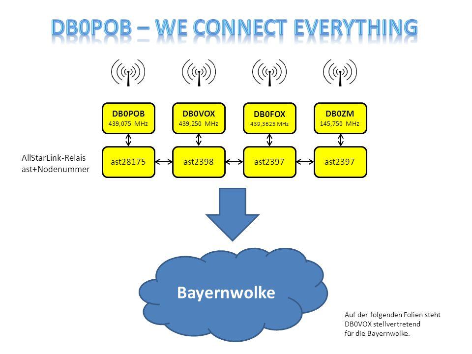 ast28175ast28535ast2398 DB0POB 439,075 MHz DB0POB DB0VOX 439,250 MHz DB0TVM 439,575 MHz DB0ZD 439,000 MHz 858517551871665 DB0RDT 439,150 MHz 85859 00585822 AllStarLink Call Echolink IRLP D-Star XRF851 A SIP- Telefon