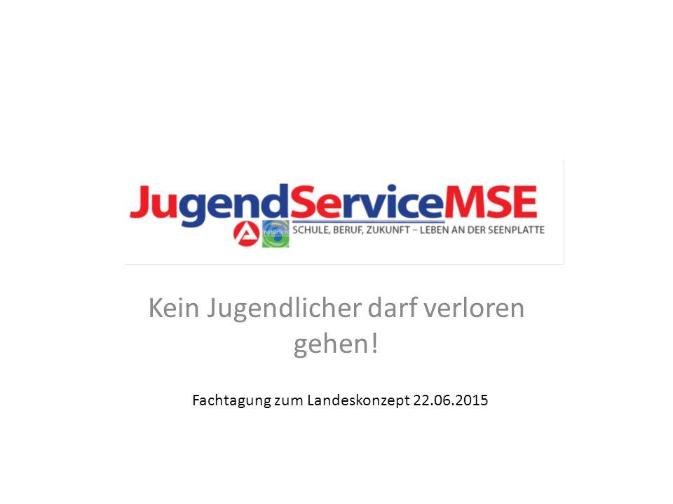 Kein Jugendlicher darf verloren gehen! Fachtagung zum Landeskonzept 22.06.2015