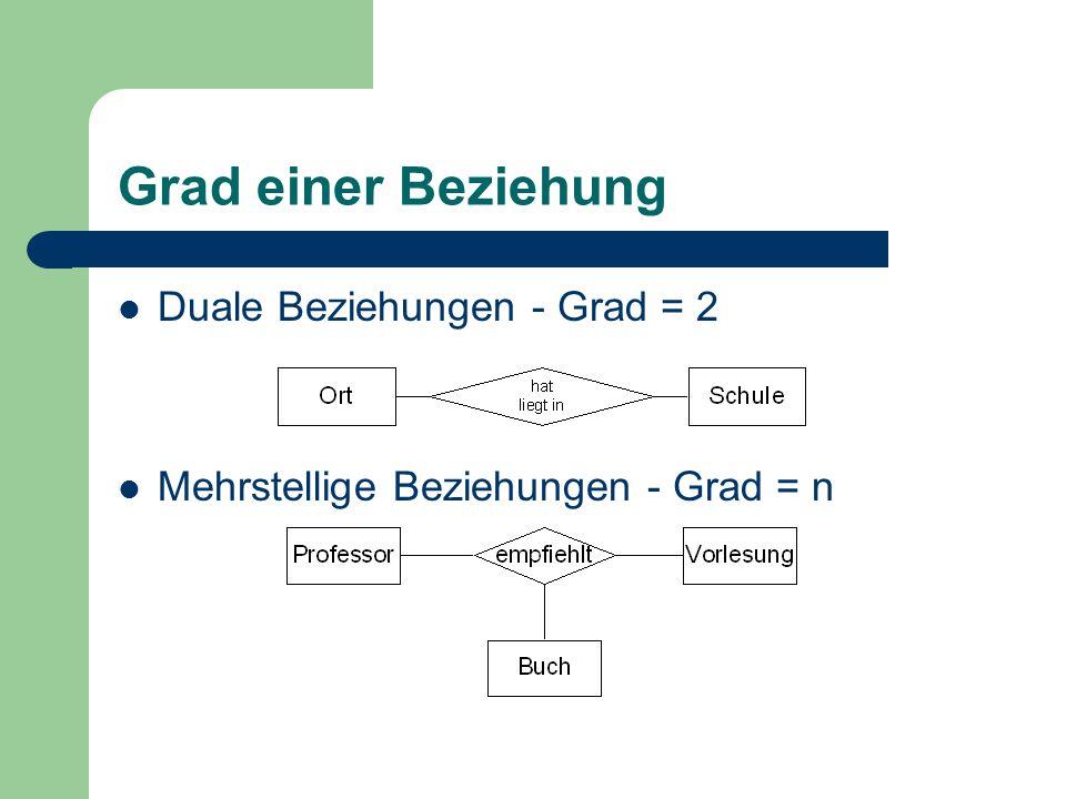 Grad einer Beziehung Duale Beziehungen - Grad = 2 Mehrstellige Beziehungen - Grad = n