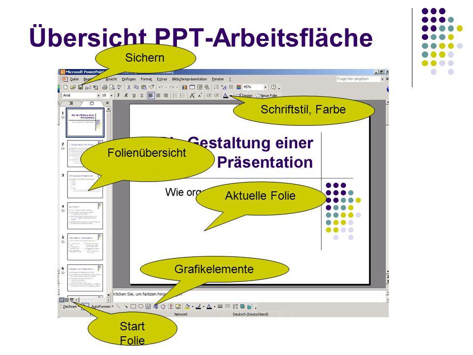 Übersicht PPT-Arbeitsfläche Aktuelle Folie Folienübersicht Grafikelemente Schriftstil, Farbe Start Folie Sichern
