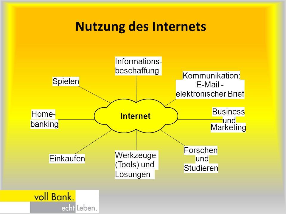 Wichtige Internetdienste World Wide Web (WWW) – Nutzungsmöglichkeit des Internets zur Informationsbeschaffung, für Werbung, Online-Shopping (am Computer einkaufen) etc.