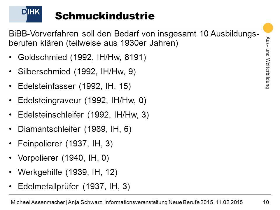 Michael Assenmacher | Anja Schwarz, Informationsveranstaltung Neue Berufe 2015, 11.02.201510 Schmuckindustrie BiBB-Vorverfahren soll den Bedarf von in
