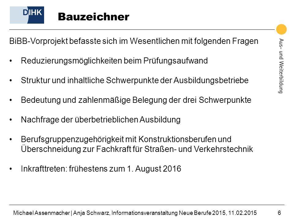 Michael Assenmacher | Anja Schwarz, Informationsveranstaltung Neue Berufe 2015, 11.02.20156 Bauzeichner BiBB-Vorprojekt befasste sich im Wesentlichen