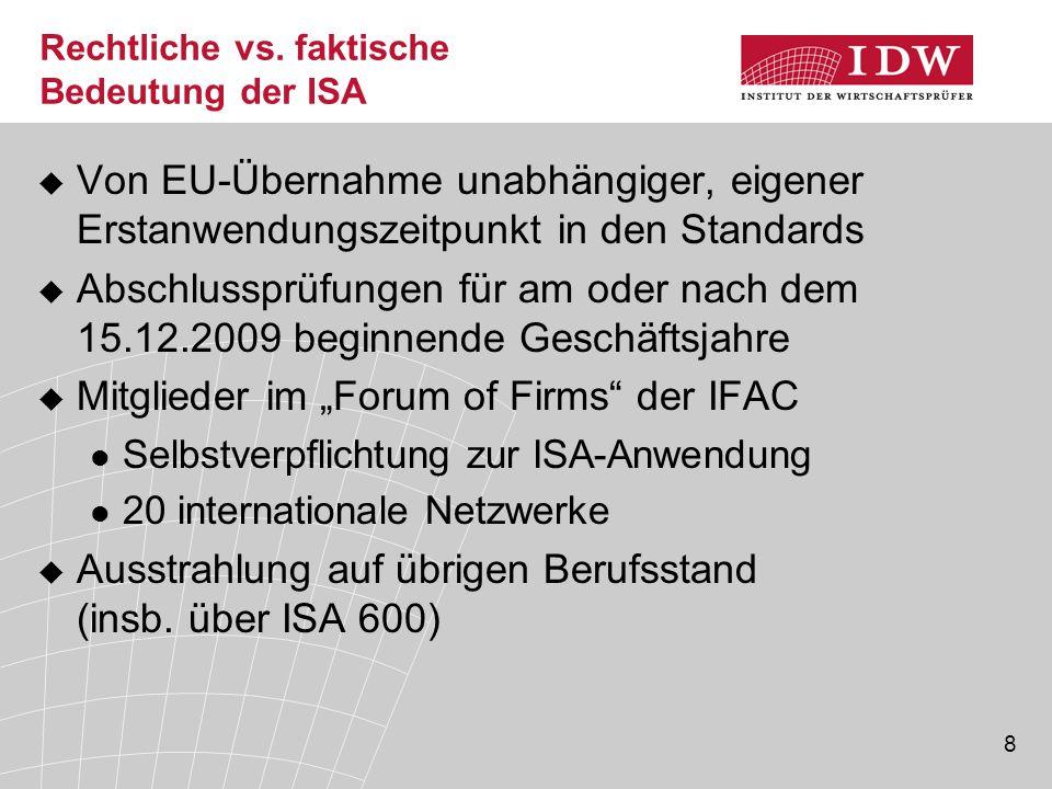 9 Überblick  Europäische Entwicklungen bei der ISA-Adoption  Veränderung der Rolle des IDW  Aktuelles zur ISA-Transformation Neuerungen für die Konzernabschlussprüfung durch ISA 600 Sonstige Neuerungen aus der ISA-Transformation  Beispiele zur ISA-Implementierung in Europa