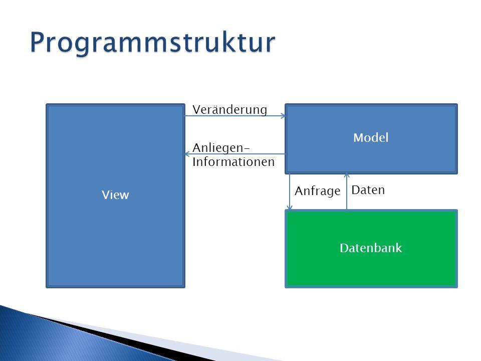 View Model Datenbank Anfrage Daten Veränderung Anliegen- Informationen