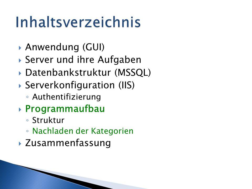  Anwendung (GUI)  Server und ihre Aufgaben  Datenbankstruktur (MSSQL)  Serverkonfiguration (IIS) ◦ Authentifizierung  Programmaufbau ◦ Struktur ◦