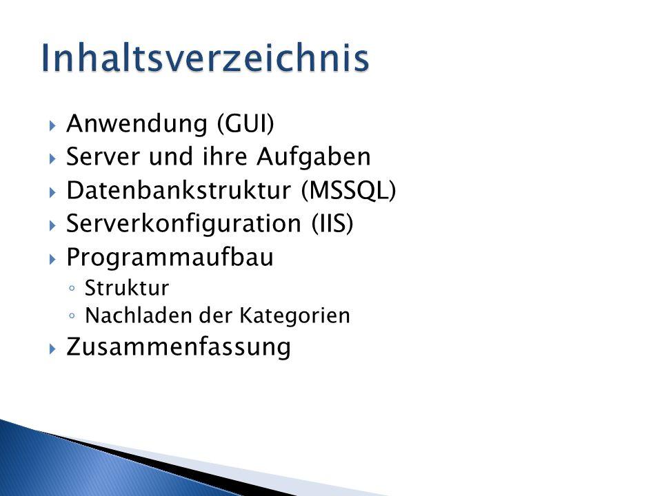  PHP-Programm  Zend-Engine  Anliegen anzeigen  IIS-Authentifizierung Internet-Explorer  Kategorie ≠ Anwender Kategorie  Kategorie Auswahl  AJAX-Request