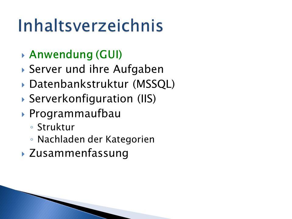  Anwendung (GUI)  Server und ihre Aufgaben  Datenbankstruktur (MSSQL)  Serverkonfiguration (IIS)  Programmaufbau ◦ Struktur ◦ Nachladen der Kateg