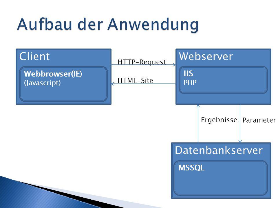  Anwendung (GUI)  Server und ihre Aufgaben  Datenbankstruktur (MSSQL)  Serverkonfiguration (IIS)  Programmaufbau ◦ Struktur ◦ Nachladen der Kategorien  Zusammenfassung