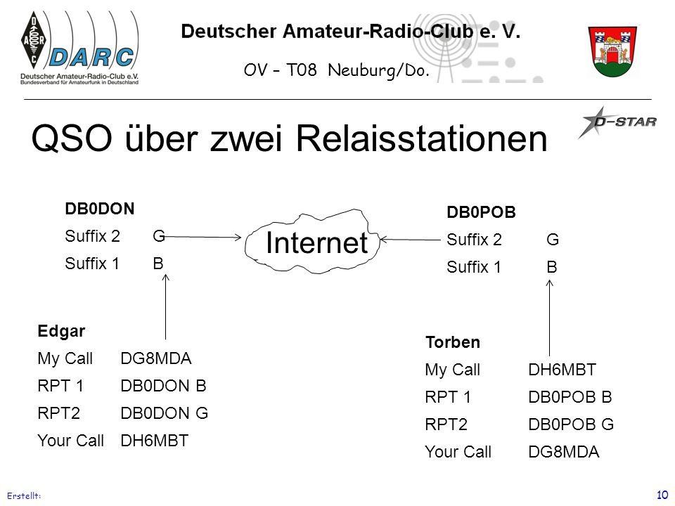 OV – T08 Neuburg/Do. Erstellt: 10 QSO über zwei Relaisstationen Edgar My CallDG8MDA RPT 1DB0DON B RPT2DB0DON G Your CallDH6MBT Torben My CallDH6MBT RP